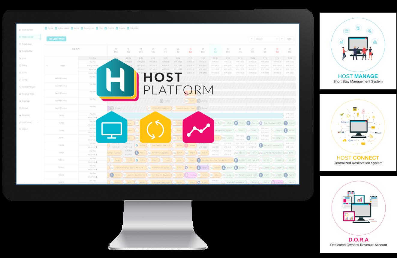 Host Platform System